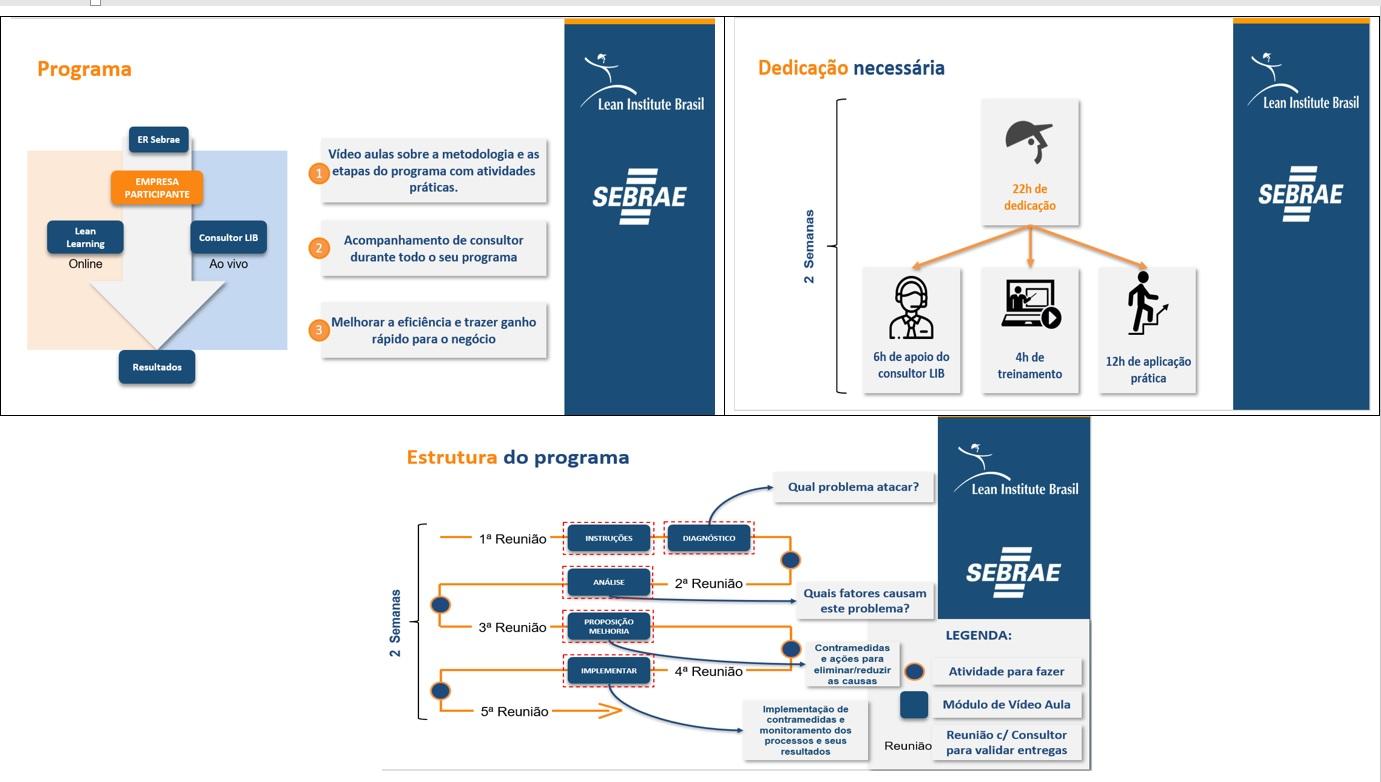 ACIG orienta sobre Programa Ganhos Rápidos subsidiado pelo Sebrae